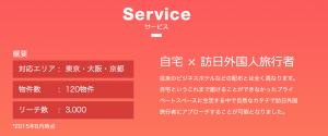 GiftBoxsサービス詳細